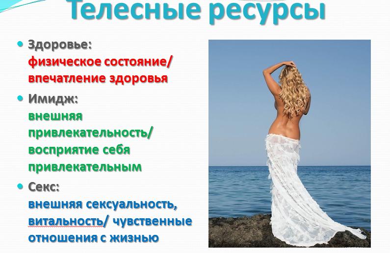 №2 Биовыживательные или телесные ресурсы