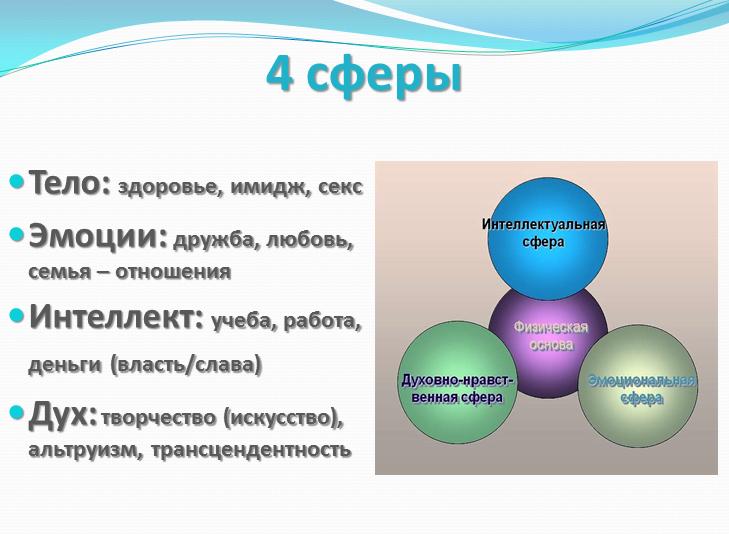 №3 Коммуникативные или эмоциональные ресурсы